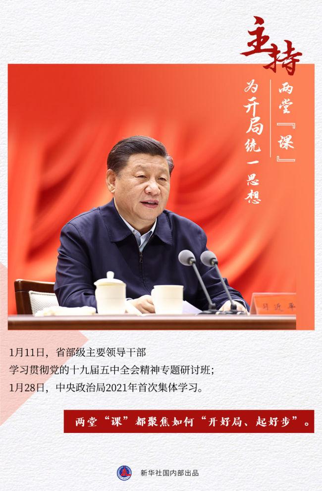 习近平总书记2021年落子开局