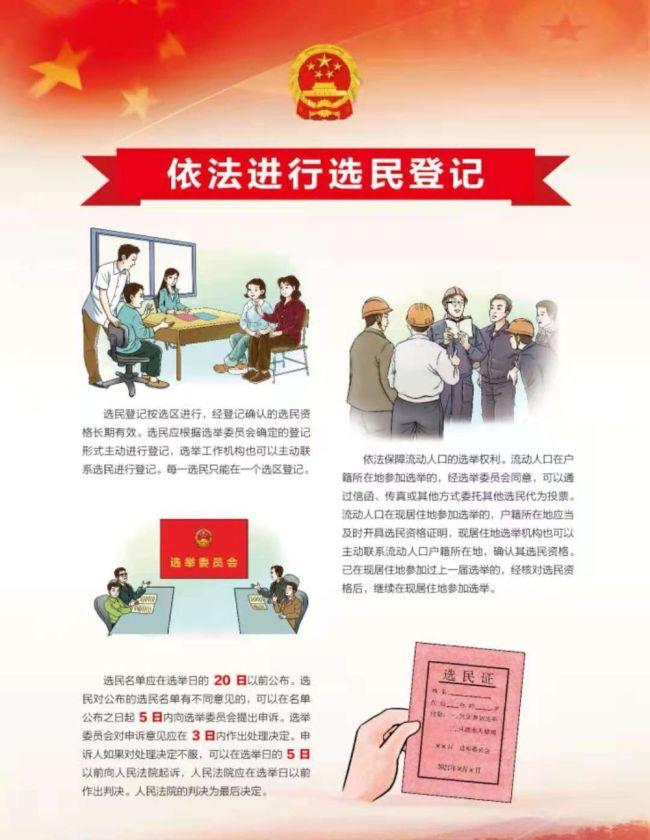 依法保障选民选举权和被选举权,县乡人大换届选举知识要知道