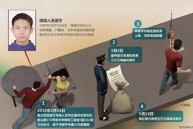 弑母的吴谢宇百张手稿讲述作案动机