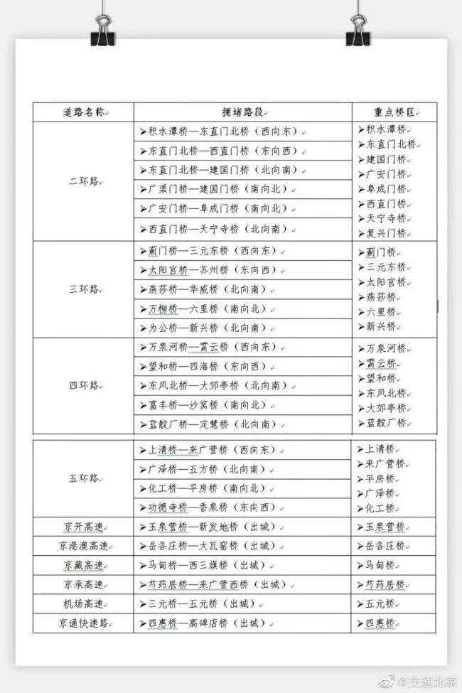 中秋节前最后一个工作日 北京晚高峰将持续约7小时