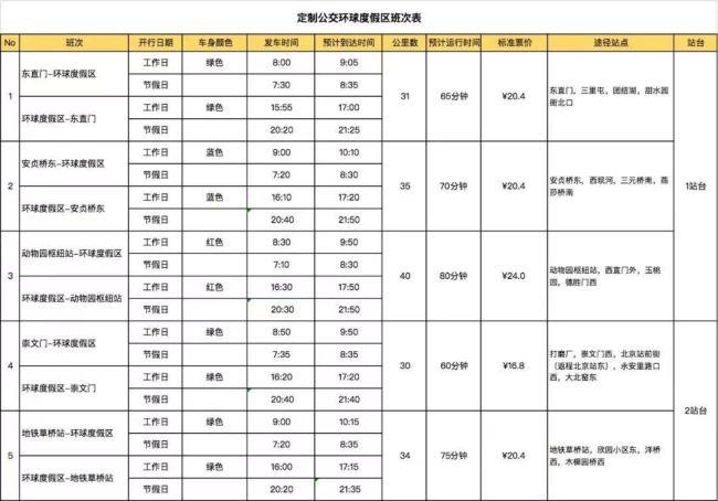 北京推出直达环球度假区定制公交:5条线路,各取所需