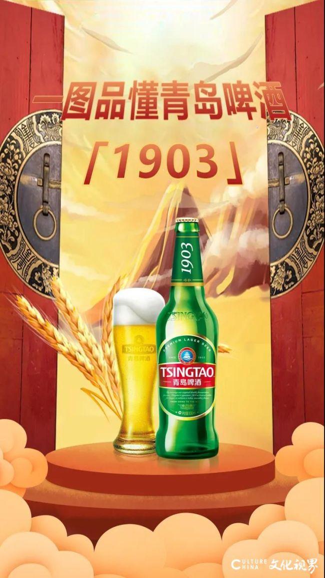 """精心慢酿传世麦香 年货清单""""无限回购""""——关于青岛啤酒1903的""""秘密""""你知道几个?"""