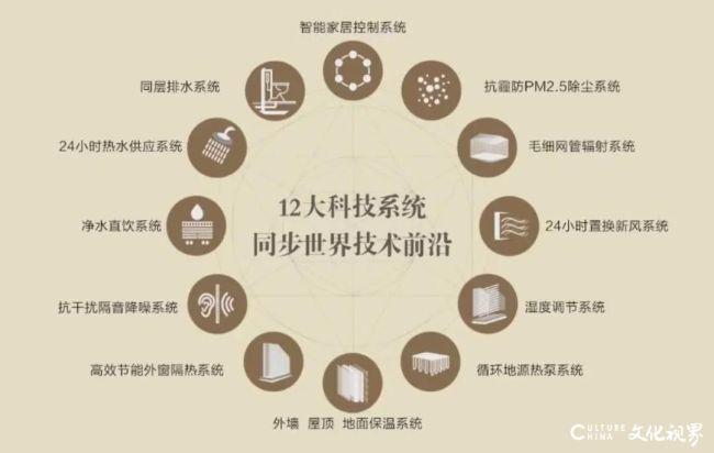 立足六大生命元素 运用12大绿金科技,济南鲁商金茂府给你一整套自由生活的解决方案