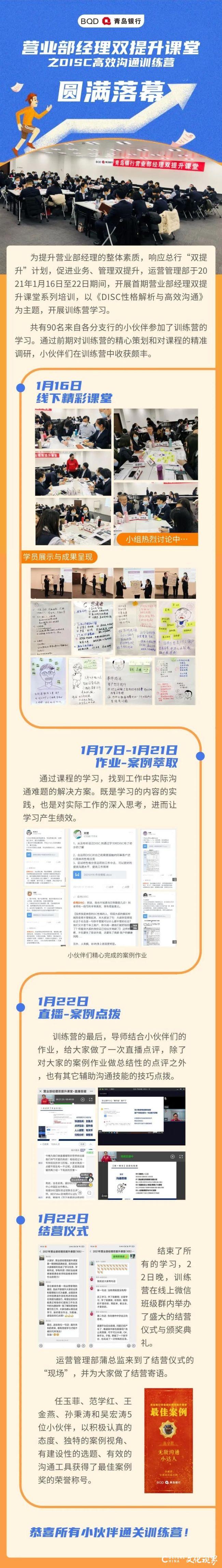"""业务、管理双提升,青岛银行90余名营业部经理成功""""通关""""训练营"""