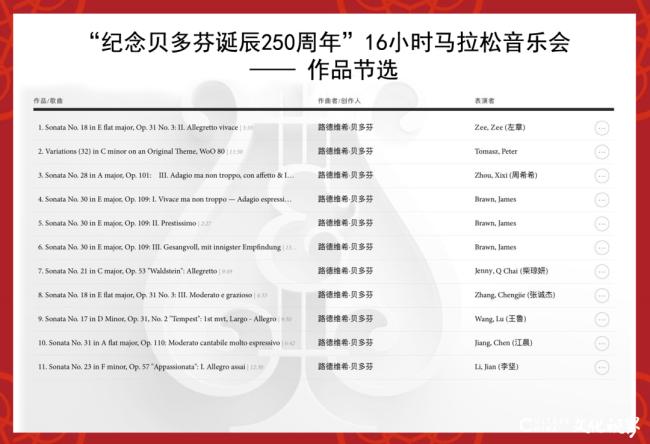 """新悦焦点:""""纪念贝多芬诞辰250周年""""16小时马拉松音乐会作品节选"""
