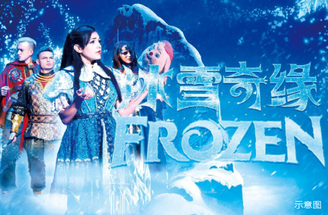 元宵节,济南海尔产城创·云世界请小朋友观看话剧《冰雪奇缘》,门票免费领取中