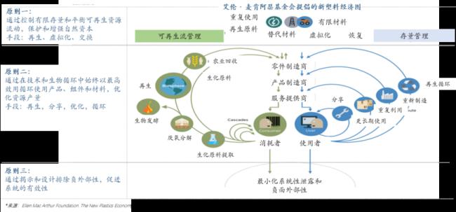 """青岛银行推进""""蓝色金融""""行动,确定符合蓝色金融业务标准的重点拟营销项目"""