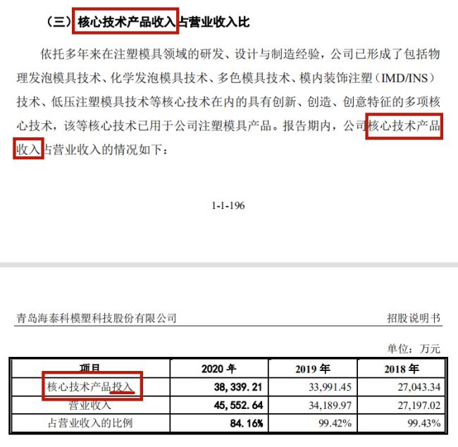 """青岛海泰科招股书闹出大乌龙,""""收入""""、""""投入""""谬之千里"""