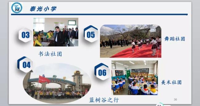 青岛莱西市中小学校劳动教育系列典型案例展示——姜山镇泰光小学