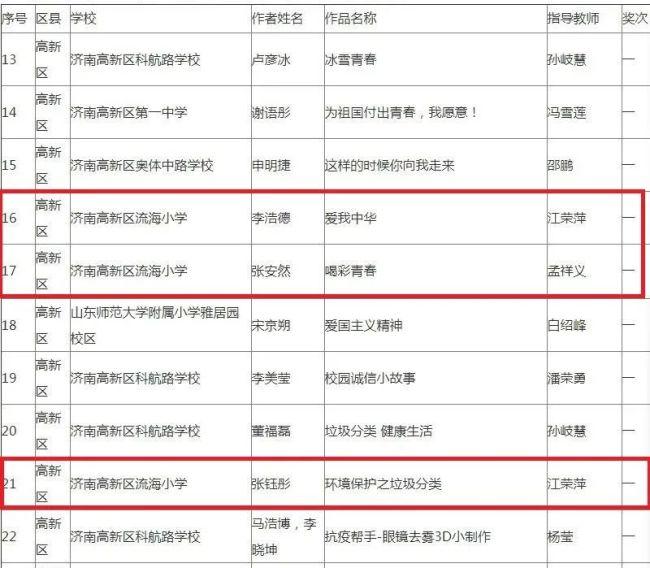 """济南高新区劝学里小学在""""济南市学生信息素养提升实践活动""""中获六项大奖"""