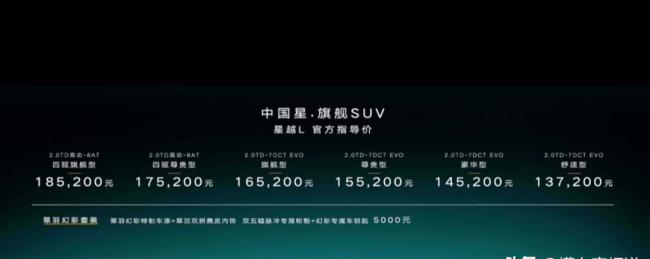 吉利全新SUV星越L正式上市,六款车型售价13.72-18.52万元