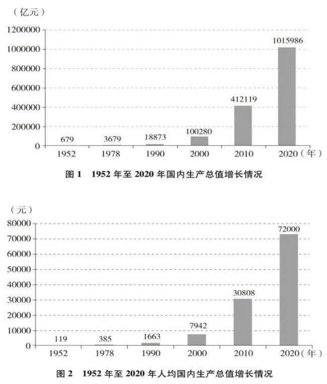 记录伟大历程 分享实践经验——《中国的全面小康》白皮书发布