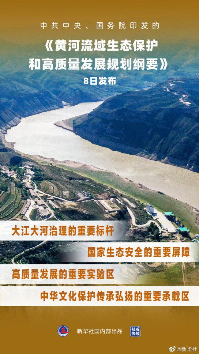 黄河流域生态保护和高质量发展规划纲要发布