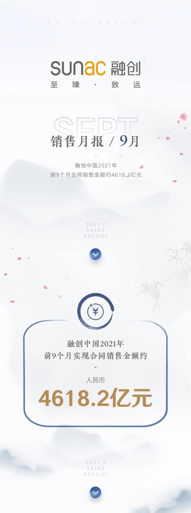 融创中国2021年前9个月合同销售金额超4600亿元
